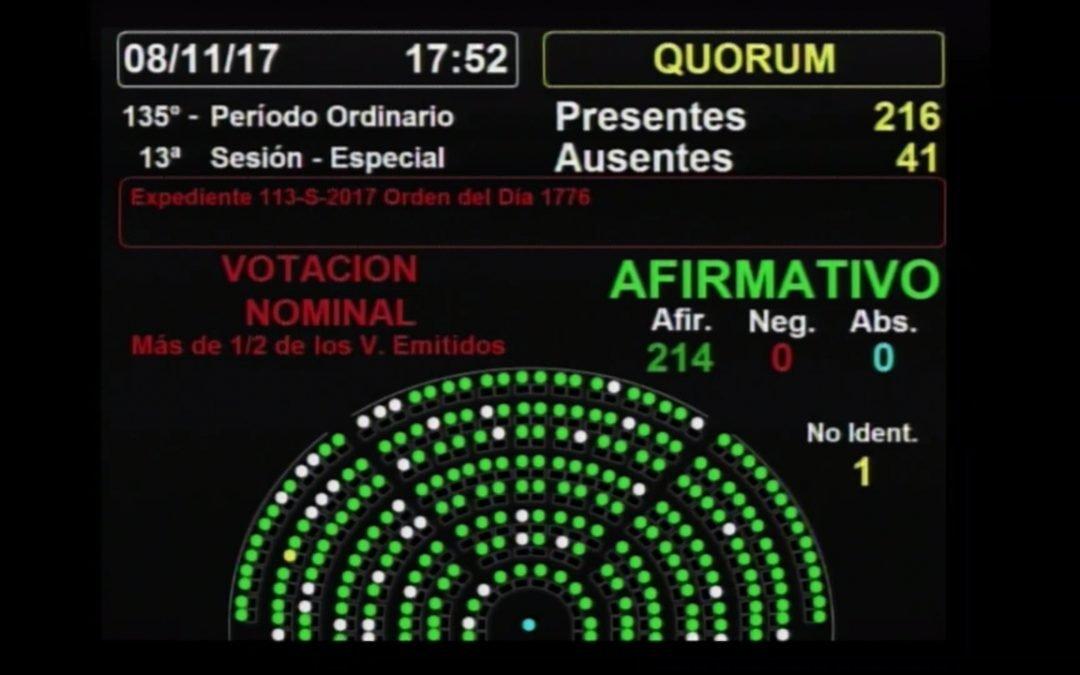 Diputados sancionó la prórroga de la Ley de tierras indígenas por cuatro años más