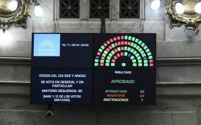 Senado: es Ley el Presupuesto 2019 y el paquete económico